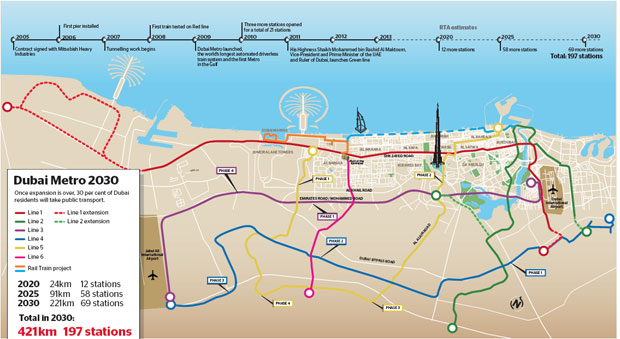 Dubai Metro Extension plan up to 2030 unveiled - BRD Consulting